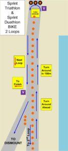 2015_toronto_bike_sprints_2loop_diagram