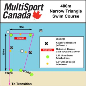 single-loop-400m-narrow