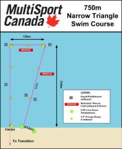 single-loop-750m-narrow