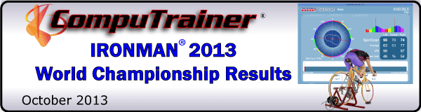 CT IM 2013 Results